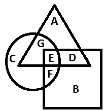 Verbal Logical Venn Diagrams Test Online 3 MCQs