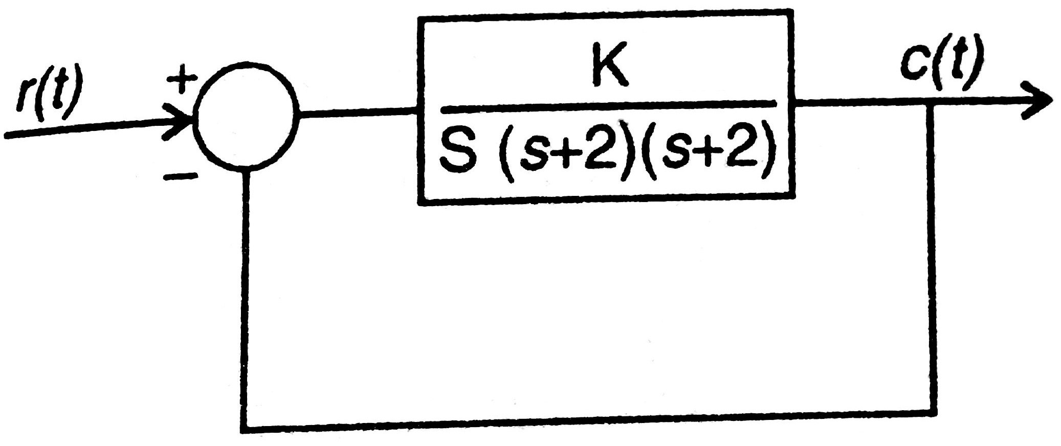 GATE Electrical Engineering Paper Test 1 Online Mcqs