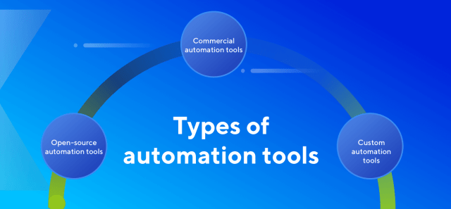 Types of Automation tools