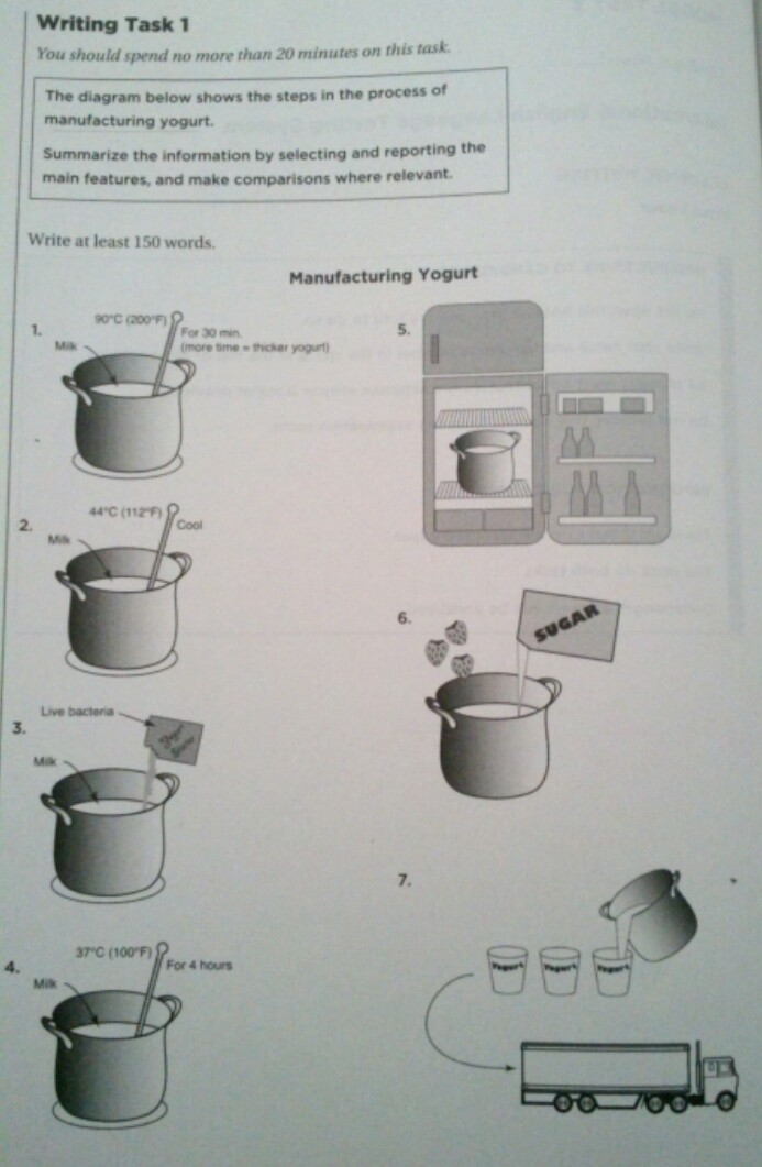 Yogurt Maker Circuitry Schematic