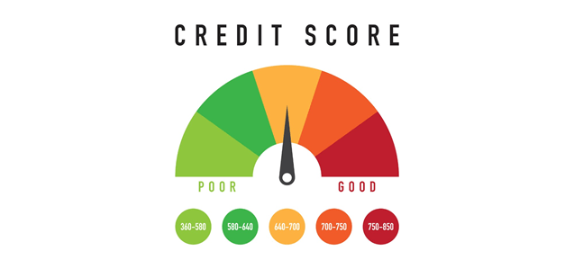 Know what your credit score says about you