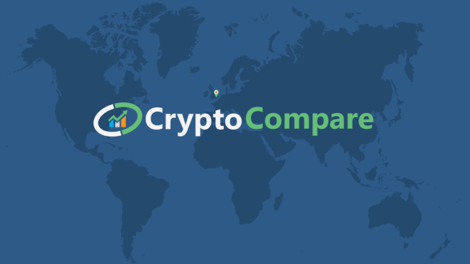 CryptoCompare and BitMEX Partner