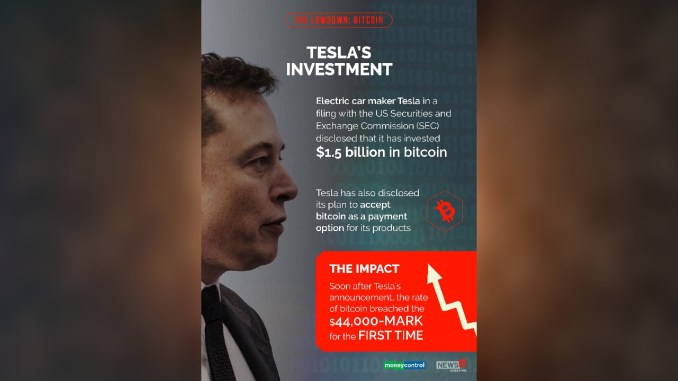 Tesla and Microstrategy to Dump Bitcoin for Buybacks as Shares Plummets