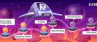 Important facts about Kesef farms and Kesef Tokens