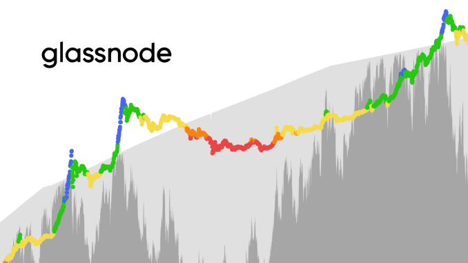 Glassnode says that ETH locked in DeFi as on exchanges is almost as twice as much