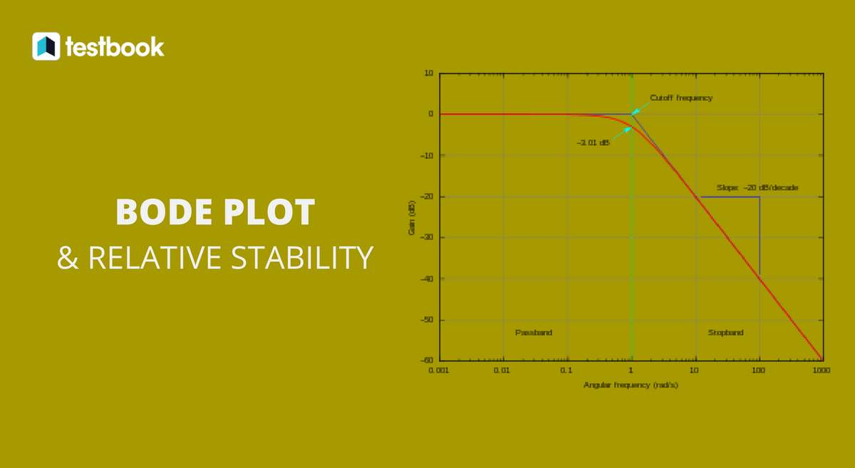 Relative stability and bode plot gate study material in pdf relative stability and bode plot ccuart Choice Image