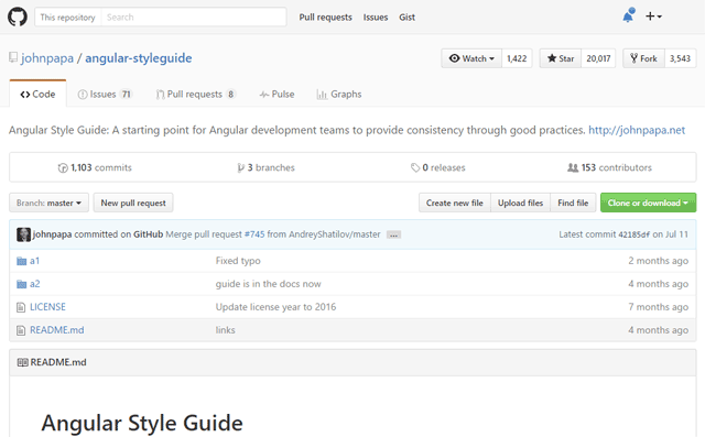 Angular Style Guide by John Papa
