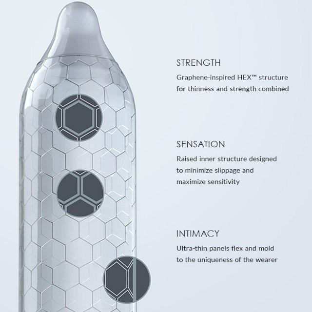 Kondom ohne Kondomgefühl [Lelo Hex (100 von 5)]