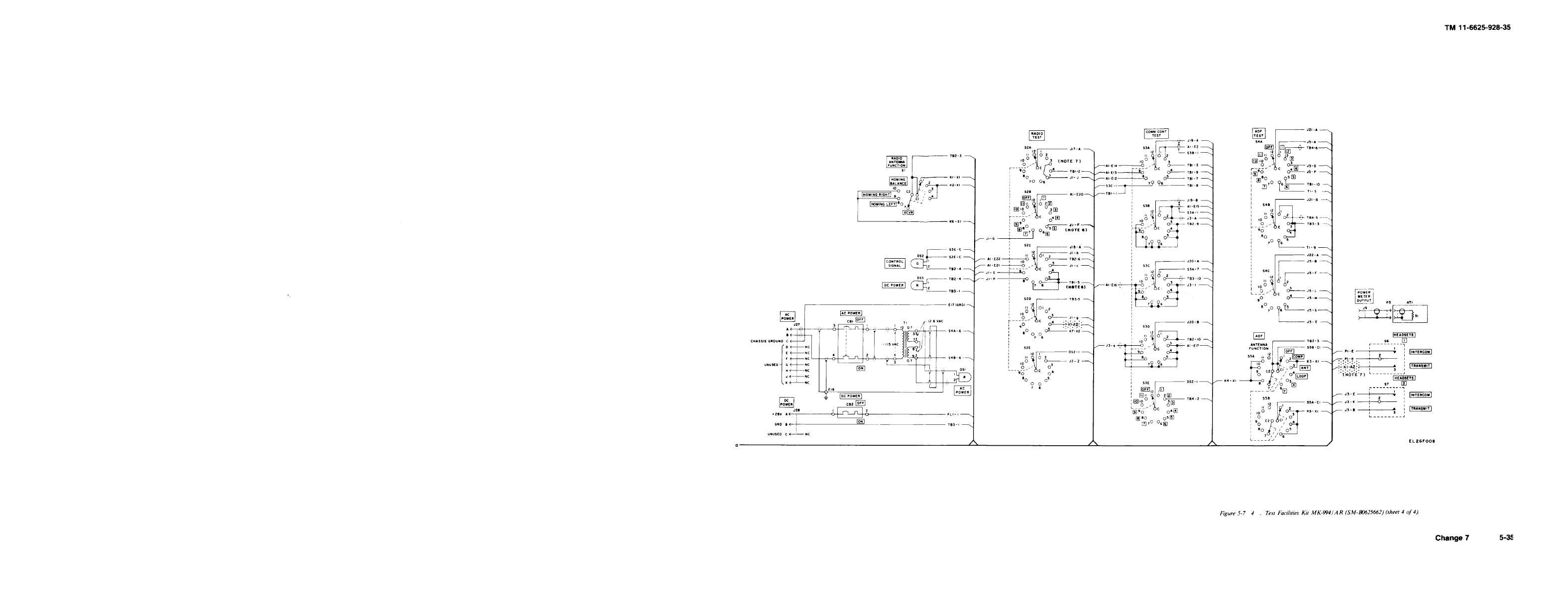 Figure 5-7. Test Facilities Kit MK-994/AR (part No. SM-B