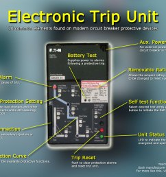 10 common elements found on low voltage circuit breaker electronic trip unit protective devices [ 1200 x 878 Pixel ]