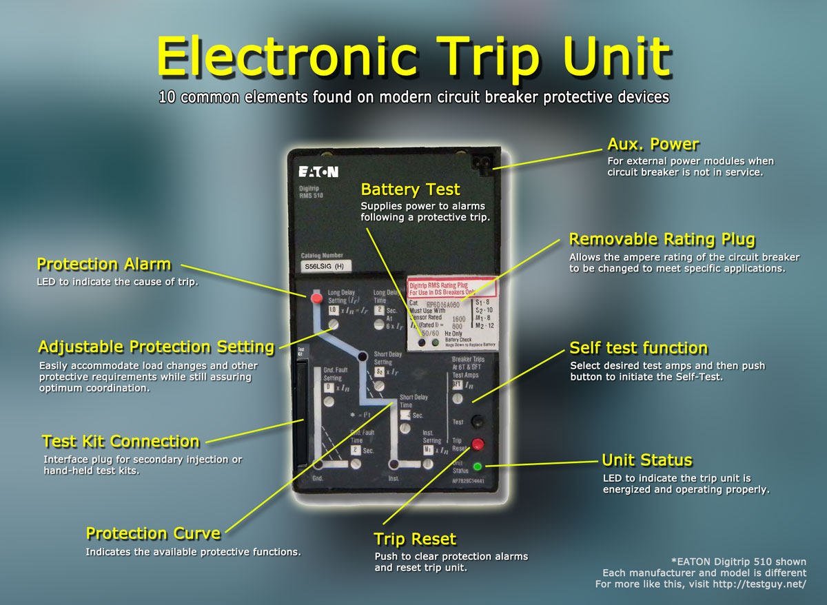 hight resolution of 10 common elements found on low voltage circuit breaker electronic trip unit protective devices