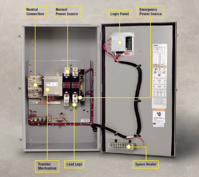 manual transfer switch wiring diagram typical thoracic vertebrae testing and maintenance guide