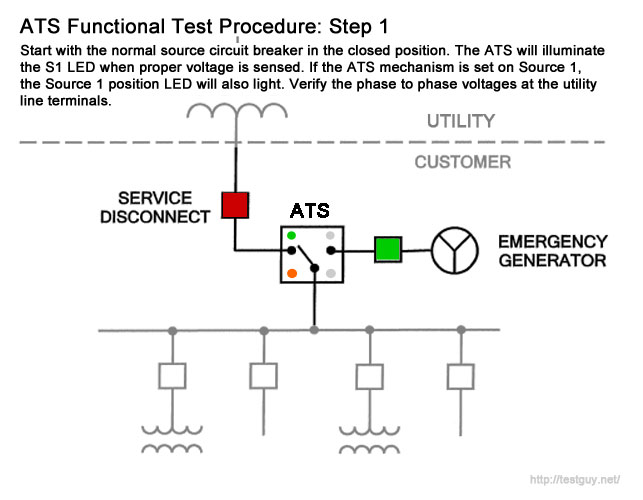 light switch wiring diagram for transfer wiring diagram of generator changeover switch  wiring diagram of generator changeover