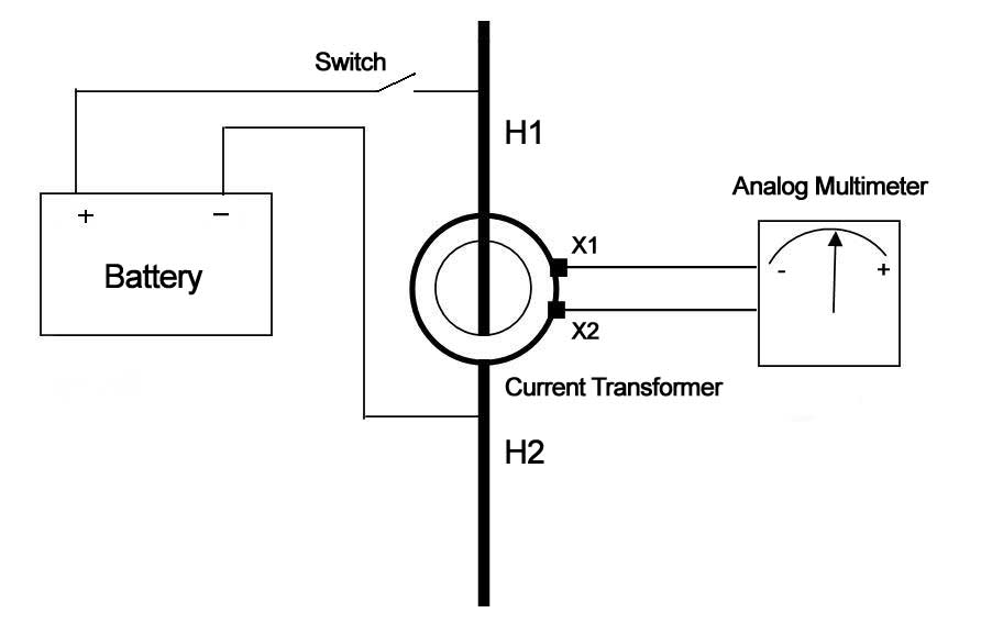 Current Transformer Basics: Understanding Ratio, Polarity