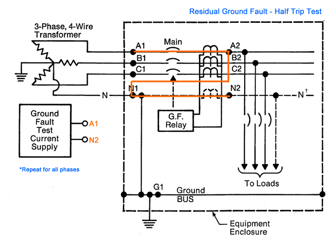 Ground Fault Protection Systems: Performance Testing Basics