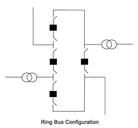 Electrical Substation Bus Schemes Explained