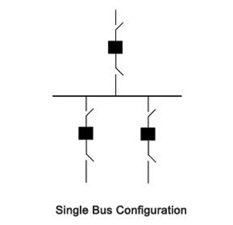 Can Bus Wiring Diagram Daisy Diagram wiring diagram