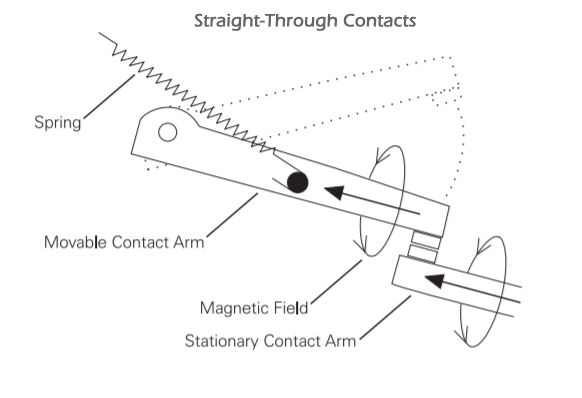 Circuit Breaker Contact Arrangements: Straight-through vs