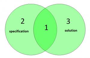 2-circles