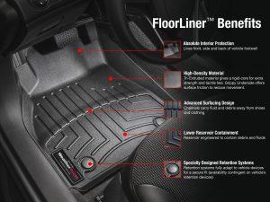 floorlinerbenefitswebgraphic_08161