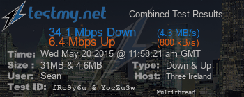 34.1Mbps down / 6.4Mbps up test result