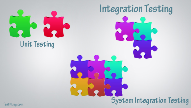 unit testing, Integration Testing