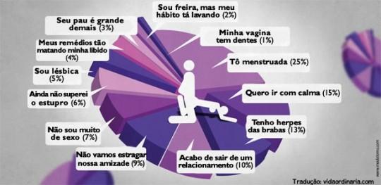 motivos_pra_nao_dar