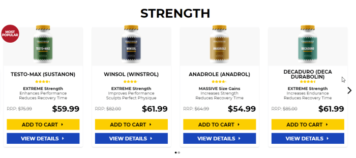 Anabolic androgenic steroid rating chart