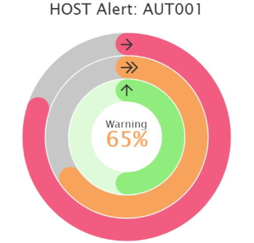 HOST-ALERT-Gadget-Warning