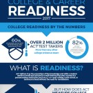 ACT College & Career Readiness Report – 2017