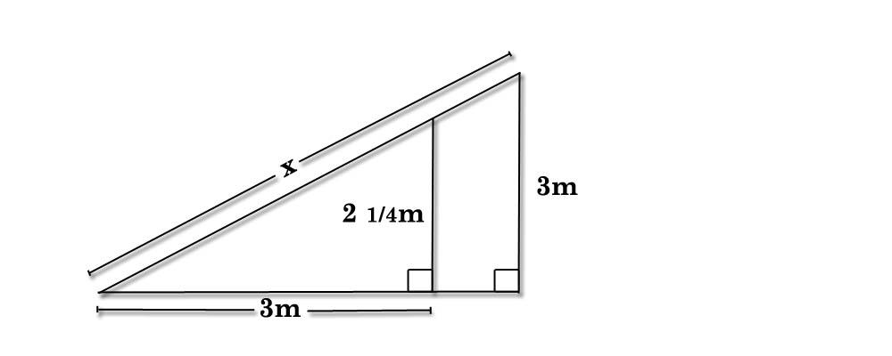 3_4_5 Right Triangle