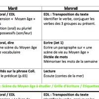 Des ateliers de français au cycle 3