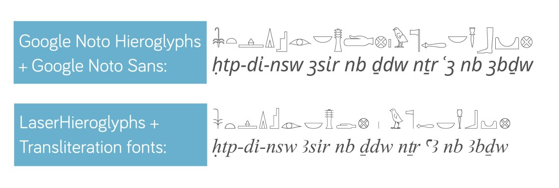 A sample of the Google Noto Egyptian Hieroglyphs font and Sans transliteration, next to the LaserHIeroglyphics and transliteration fonts