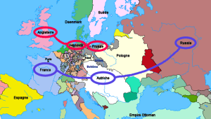 7年戦争の同盟関係