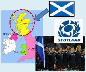 スコットランドとラグビーチーム