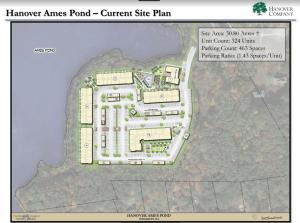Ames Pond Hanover Proposal