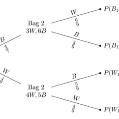 Probability Tree Diagram Example Problems Truck Trailer Wire Tikz