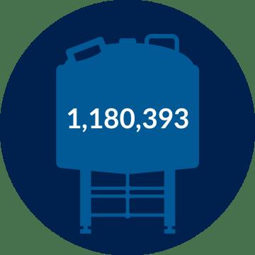 1,180,393 barrels of Texas craft beer brewed in 2019