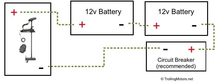 basic boat wiring diagram on typical motor starter wiring diagram