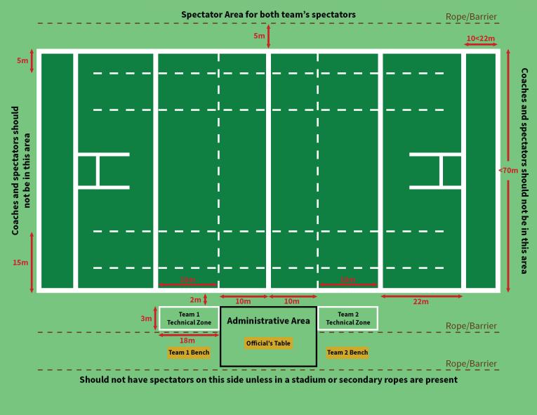 Rugby Stadium Field Diagram