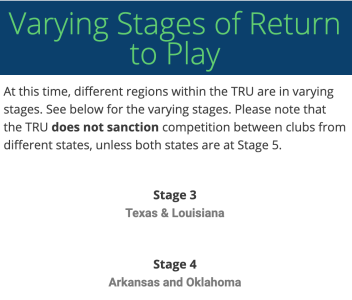 Varying Stages of Return to Play