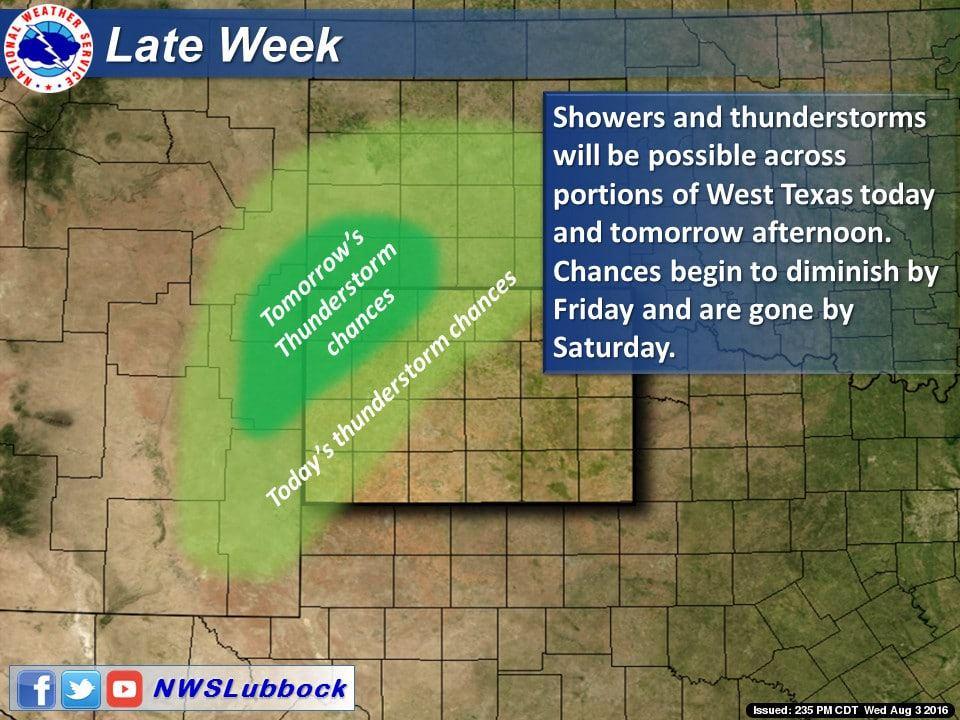LUB Storm Chances Thursday