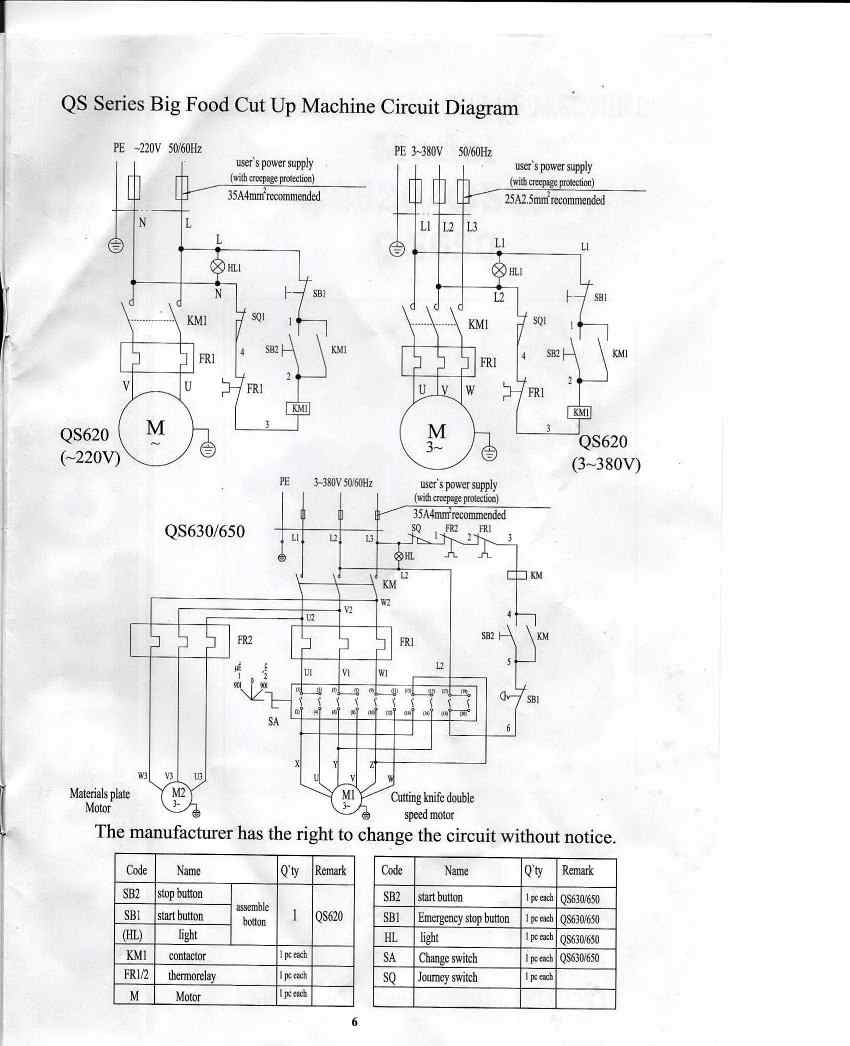 Bowl Choppers Manual