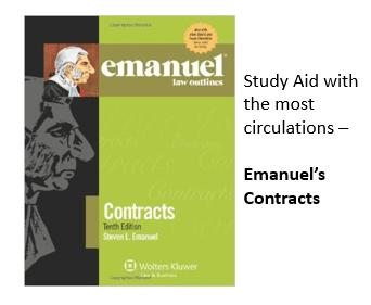 study-aid-most-circs-2