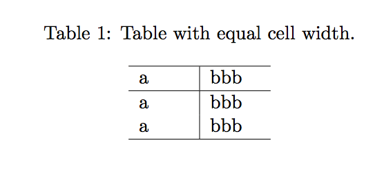 Latex table fixed width