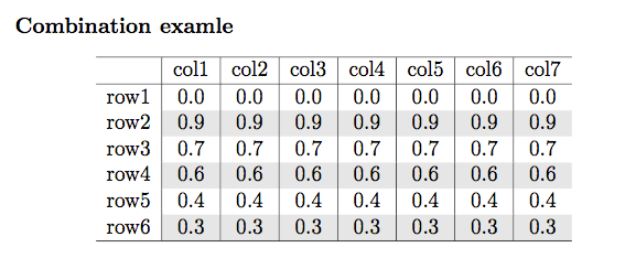 latex-table-color-row-column