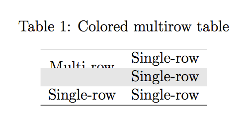 multirow-hidden-text