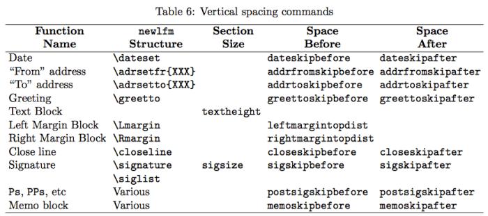 newlfm_vertical_spacing