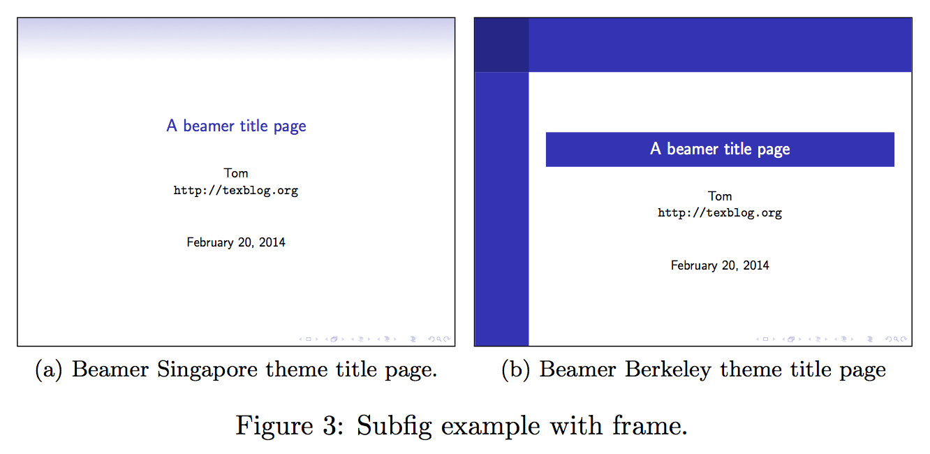 Figure with border in LaTeX – texblog