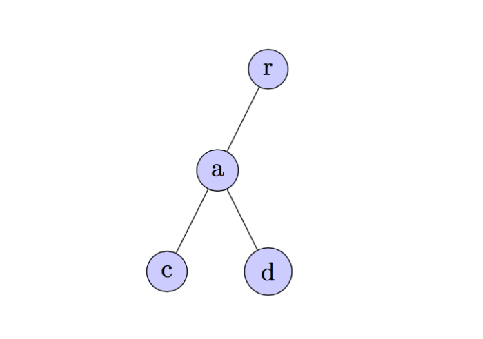 color-nodes-tree-latex